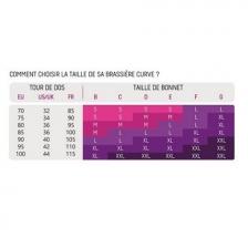 Starter Kit d'allaitement Curve Noir Taille XXL Cache coeur