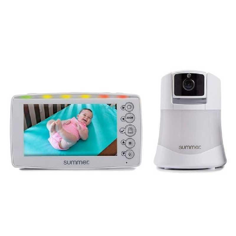 Moniteur vidéo numérique panoramique