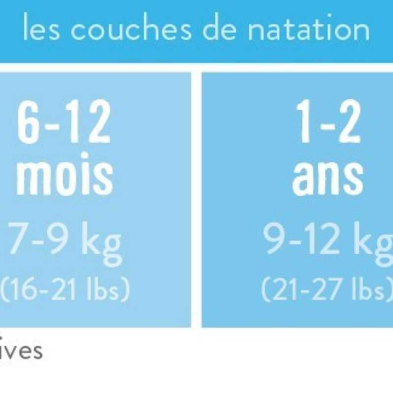 Culotte de Natation - Maillot de bain - Syrène - Medium (6-12 Mois) - Bambino Mio