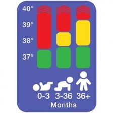 Digital Thermomètre bébé Age Precision PRT2000