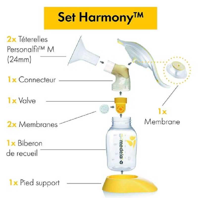 Tire-lait manuel Harmony Medela + Set Pump & Feed